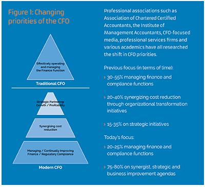 Figure1-CFO-WP.png