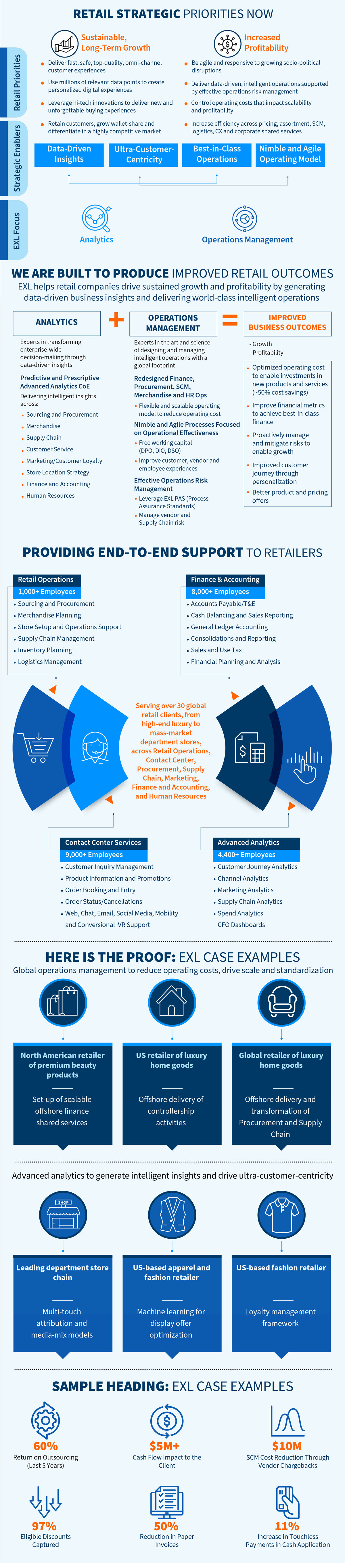 EXL Retail Services - Driving Success in a Global, Digital Marketplace