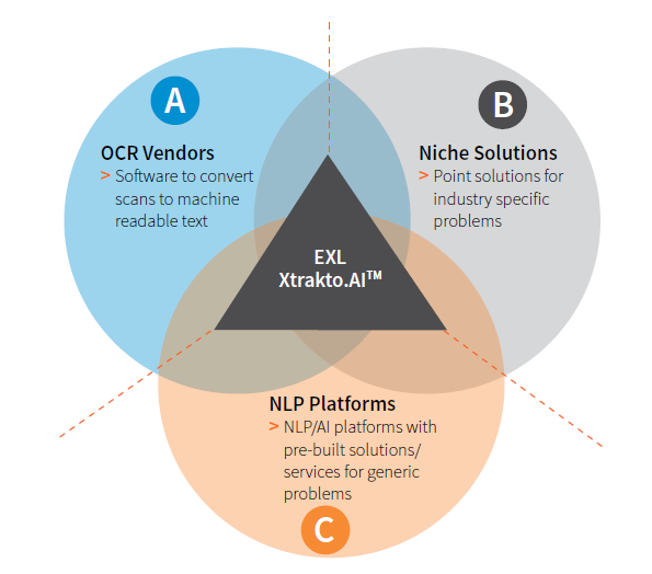 Intelligent Framework-Market Landscape