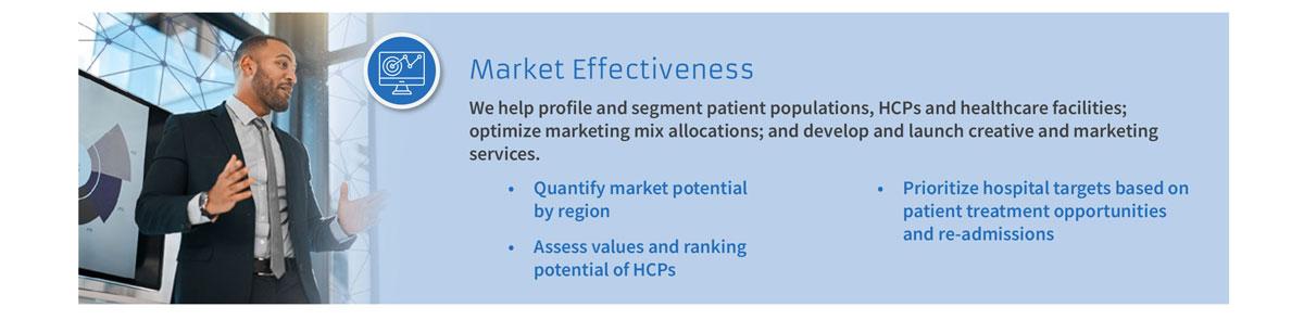 Market Effectiveness