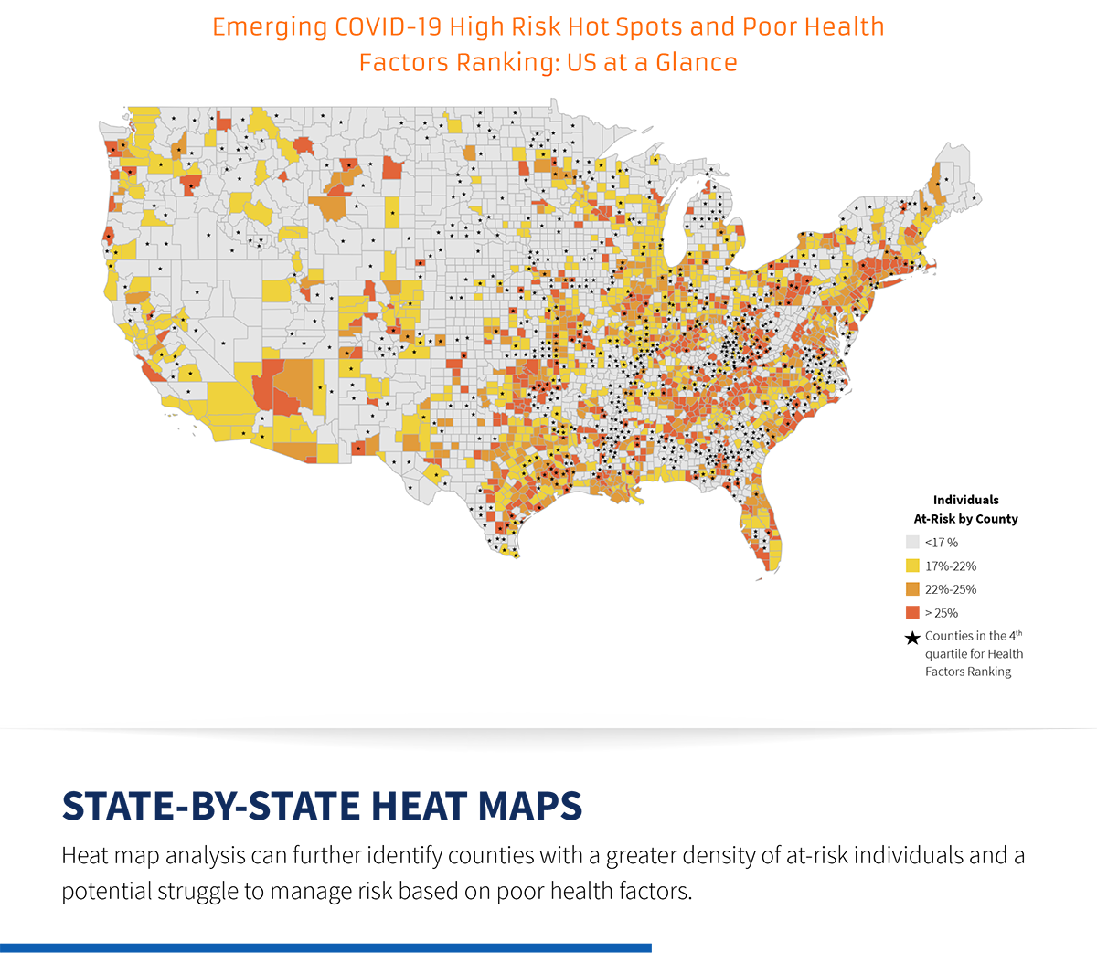 Emerging COVID-19 High Risk Hot Spots and Poor Health Factors Ranking
