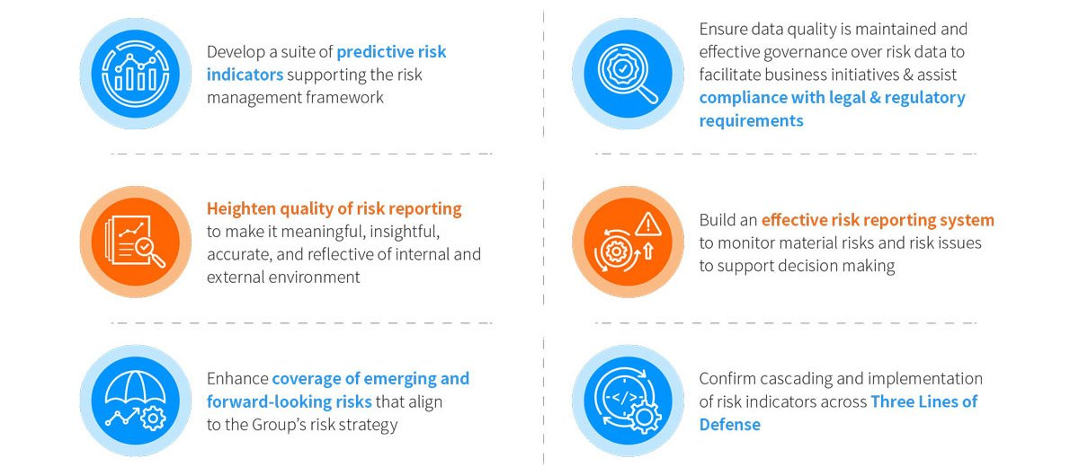 What do Risk Organisations aim to achieve through an effective Risk Reporting?